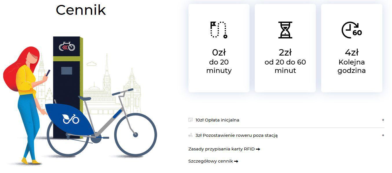 cennik wrocławskiego roweru