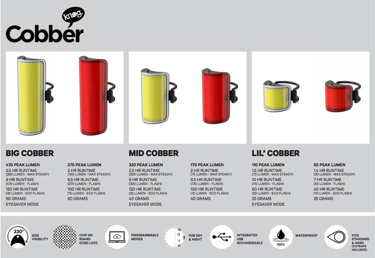 Lampki Knog Cobber